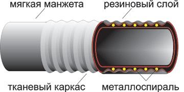 rukova-6